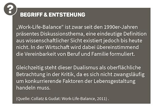 Begriff erklärt: Work-Life-Balance